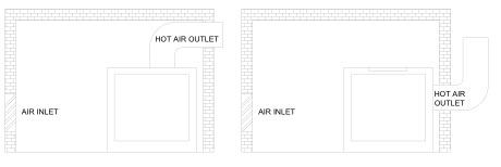 Kanał wyrzutowy gorącego powietrza z kompresora śrubowego