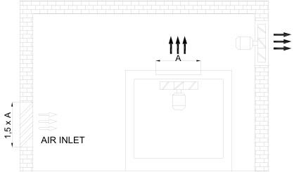 Schemat wentylacji kompresora śrubowego w sprężarkowni