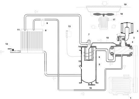 Schemat działania kompresora śrubowego