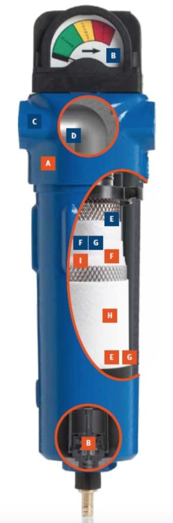 Budowa filtra sprężonego powietrza
