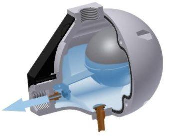 Dren kondensatu AOK 20B - system pływakowy