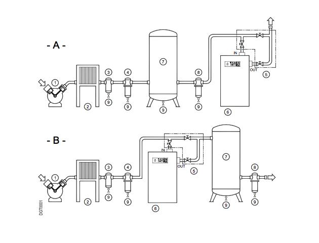 Zasada montażu chłodnicy końcowej sprężonego powietrza