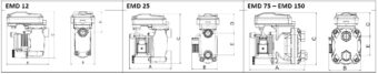 Dreny kondensatu EMD wymiary