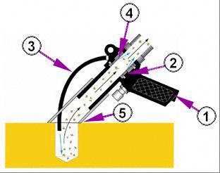 Zasada działania ręcznego odkurzacza pneumatycznego
