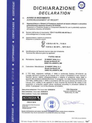 Certyfikat ATEX