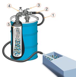 Zasada działania filtra chłodziwa