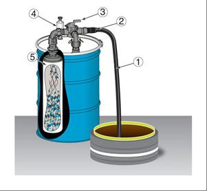 Zasada działania filtra chłodziwa wysokiego podnoszenia