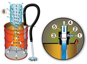 Zasada działania odkurzacza pneumatycznego