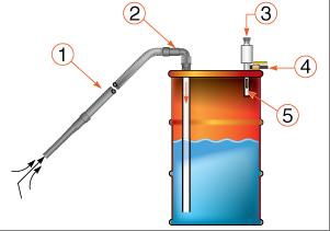 Zasada działania pneumatycznej pompy beczkowej wysokiego podnoszenia