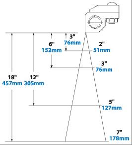 Charakterystyka strumienia powietrza z noża Standard
